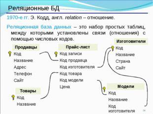 * Реляционные БД 1970-е гг. Э. Кодд, англ. relation – отношение. Реляционная