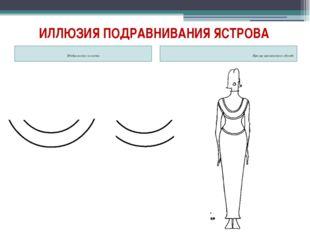 ИЛЛЮЗИЯ ПОДРАВНИВАНИЯ ЯСТРОВА Изображение иллюзии Пример применения в одежде