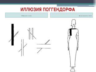 ИЛЛЮЗИЯ ПОГГЕНДОРФА Изображение иллюзии Пример применения в одежде