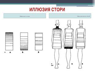 ИЛЛЮЗИЯ СТОРИ Изображение иллюзии Пример применения в одежде