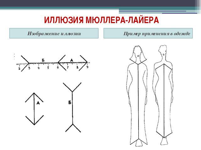 ИЛЛЮЗИЯ МЮЛЛЕРА-ЛАЙЕРА Изображение иллюзии Пример применения в одежде