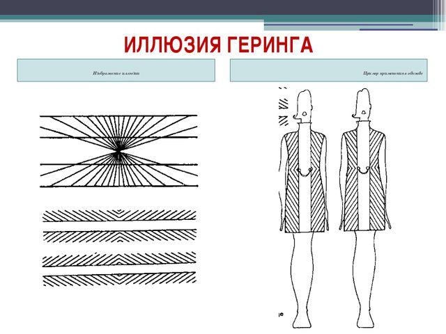 ИЛЛЮЗИЯ ГЕРИНГА Изображение иллюзии Пример применения в одежде