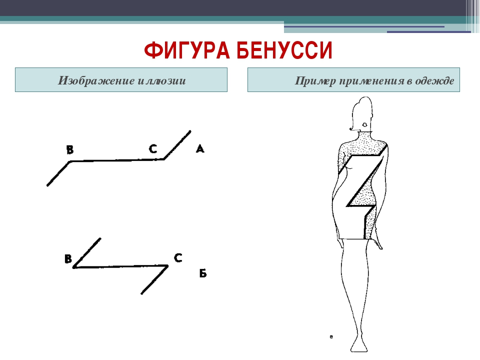 ФИГУРА БЕНУССИ Изображение иллюзии Пример применения в одежде