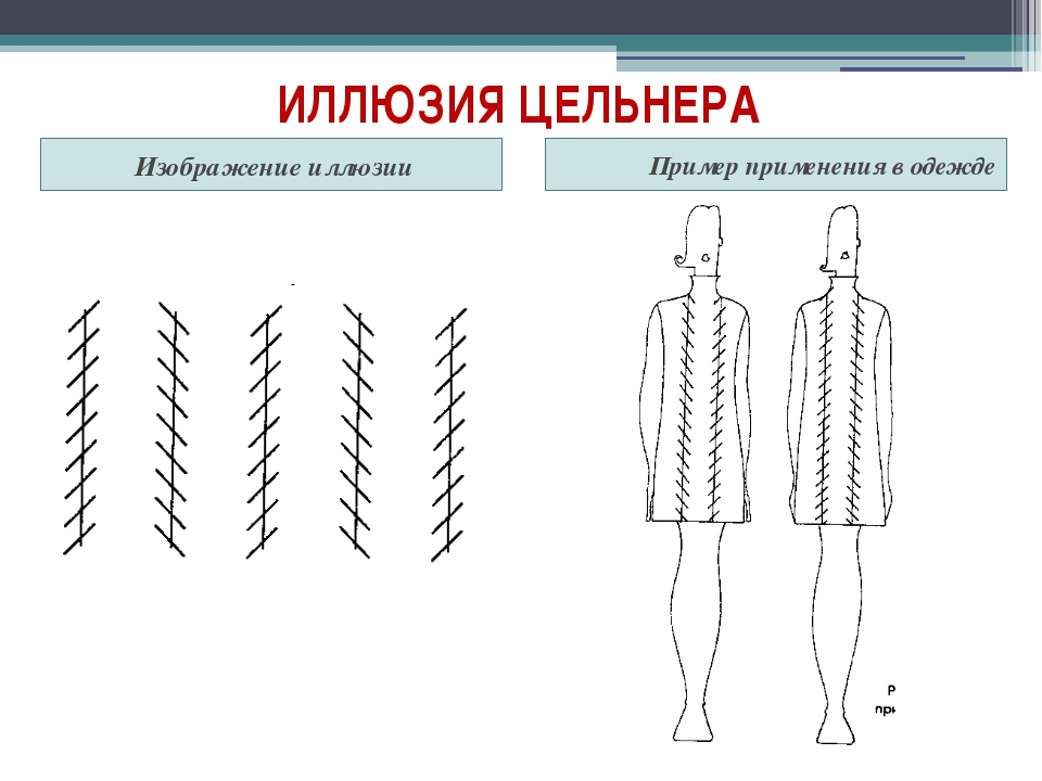 ИЛЛЮЗИЯ ЦЕЛЬНЕРА Изображение иллюзии Пример применения в одежде