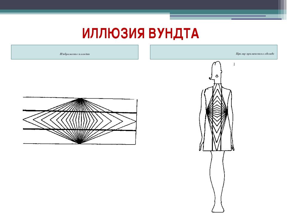 ИЛЛЮЗИЯ ВУНДТА Изображение иллюзии Пример применения в одежде