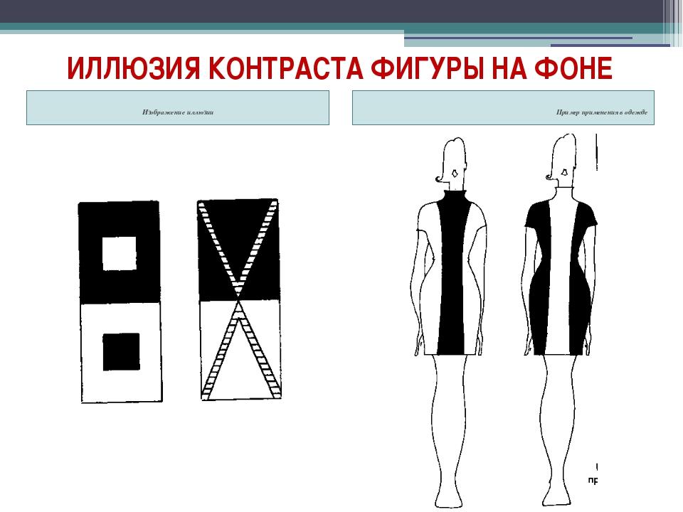 ИЛЛЮЗИЯ КОНТРАСТА ФИГУРЫ НА ФОНЕ Изображение иллюзии Пример применения в одежде