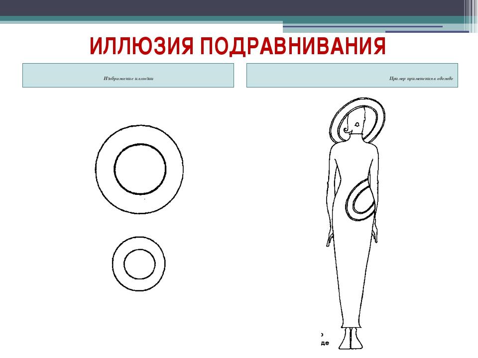 ИЛЛЮЗИЯ ПОДРАВНИВАНИЯ Изображение иллюзии Пример применения в одежде