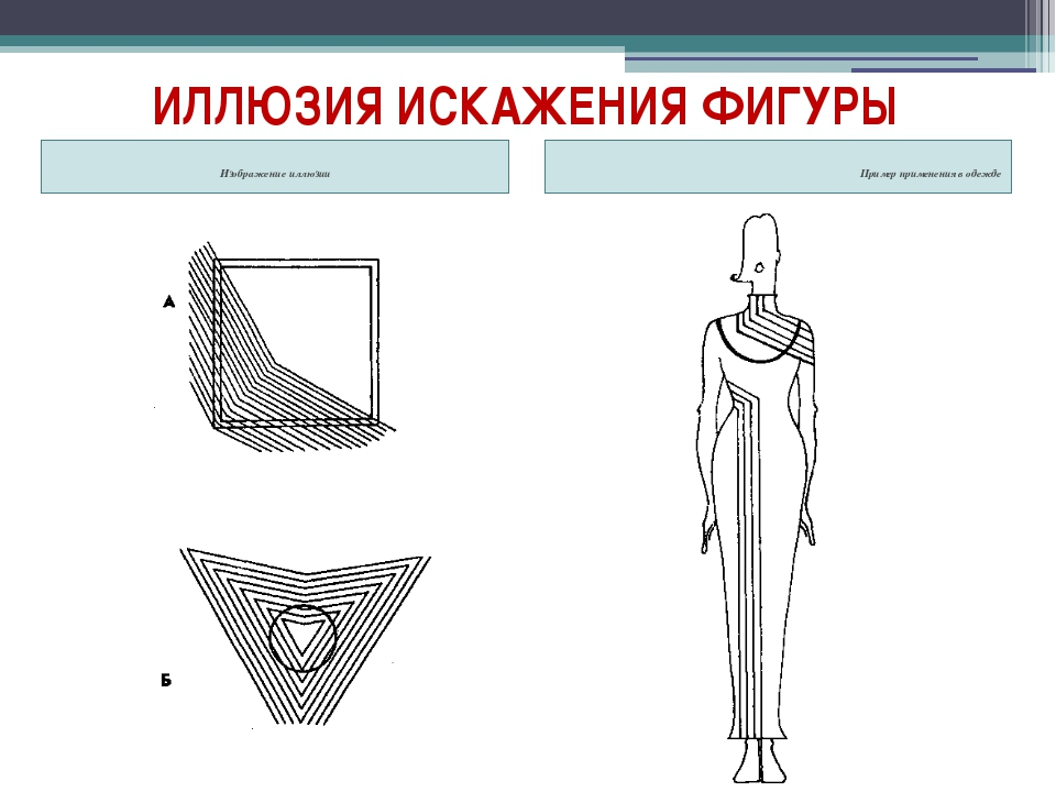 ИЛЛЮЗИЯ ИСКАЖЕНИЯ ФИГУРЫ Изображение иллюзии Пример применения в одежде