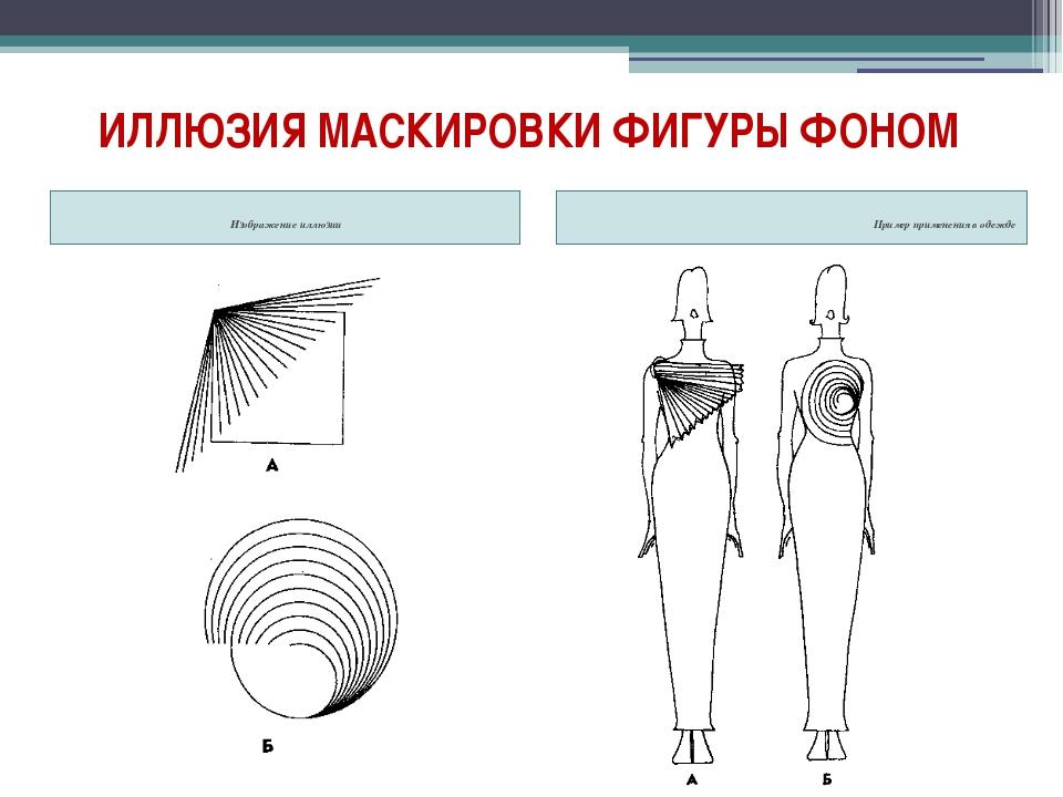 ИЛЛЮЗИЯ МАСКИРОВКИ ФИГУРЫ ФОНОМ Изображение иллюзии Пример применения в одежде