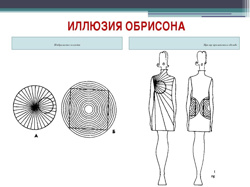 ИЛЛЮЗИЯ ОБРИСОНА Изображение иллюзии Пример применения в одежде