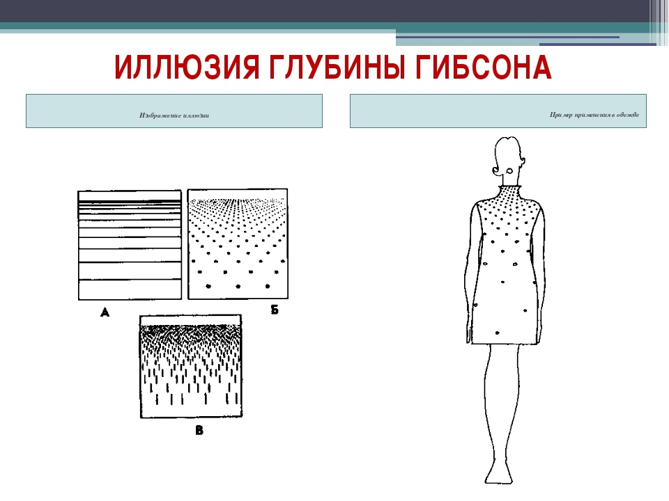 ИЛЛЮЗИЯ ГЛУБИНЫ ГИБСОНА Изображение иллюзии Пример применения в одежде