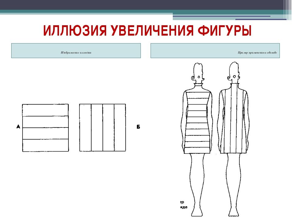 ИЛЛЮЗИЯ УВЕЛИЧЕНИЯ ФИГУРЫ Изображение иллюзии Пример применения в одежде