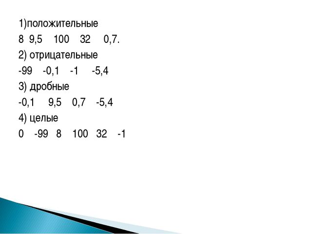 1)положительные 8 9,5 100 32 0,7. 2) отрицательные -99 -0,1 -1 -5,4 3) дробны...