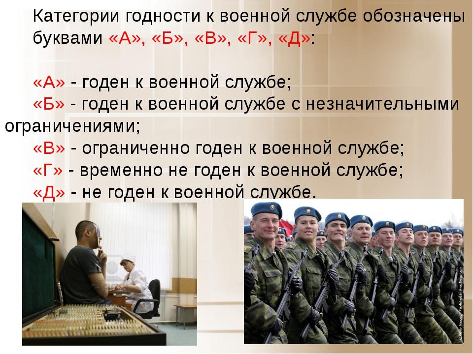 Граждане, признанные годными к военной службе (категория а или годными к военной службе с незначительными