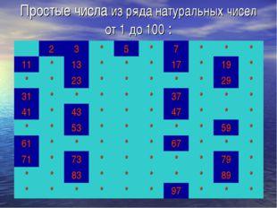 Простые числа из ряда натуральных чисел от 1 до 100 :