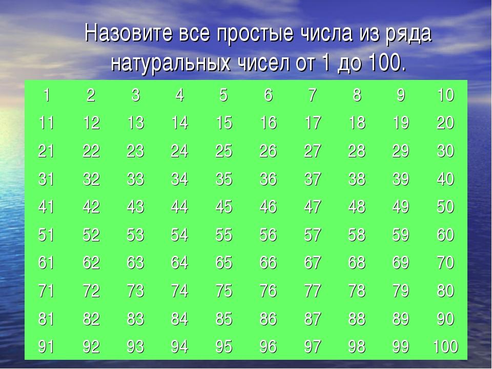 Назовите все простые числа из ряда натуральных чисел от 1 до 100.