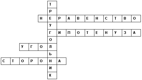http://festival.1september.ru/articles/531885/img2.jpg