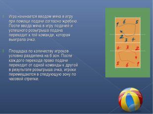 Игра начинается вводом мяча в игру при помощи подачи согласножребию. После в