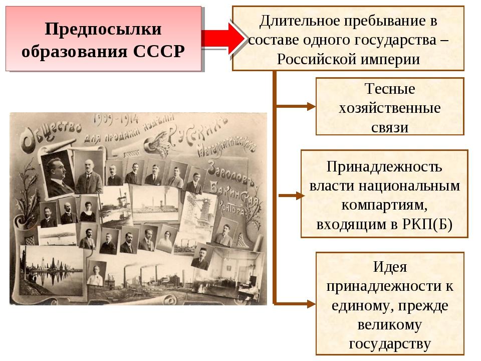 Длительное пребывание в составе одного государства – Российской империи Тесны...