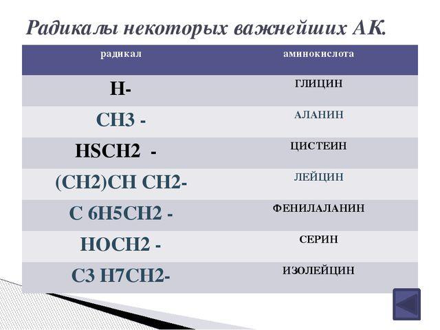 Творческое задание № 4. Учитывая особенности состава и строения аминокислот,...
