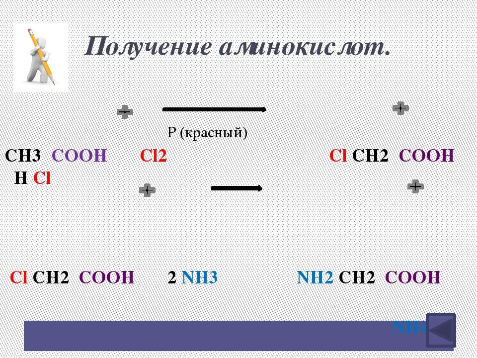 Творческое задание № 5. Определите реакцию раствора глутаминовой кислоты (HOO...