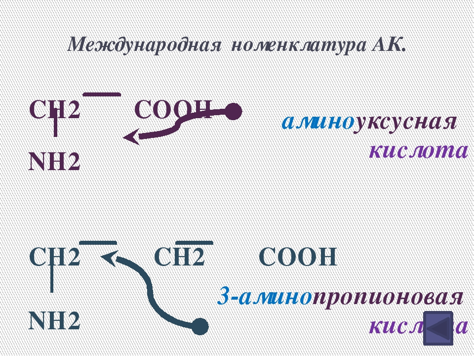 Исторически сложившиеся названия аминокислот. CH2 CH 2 CH2 CH COOH NH2 δ γ β...