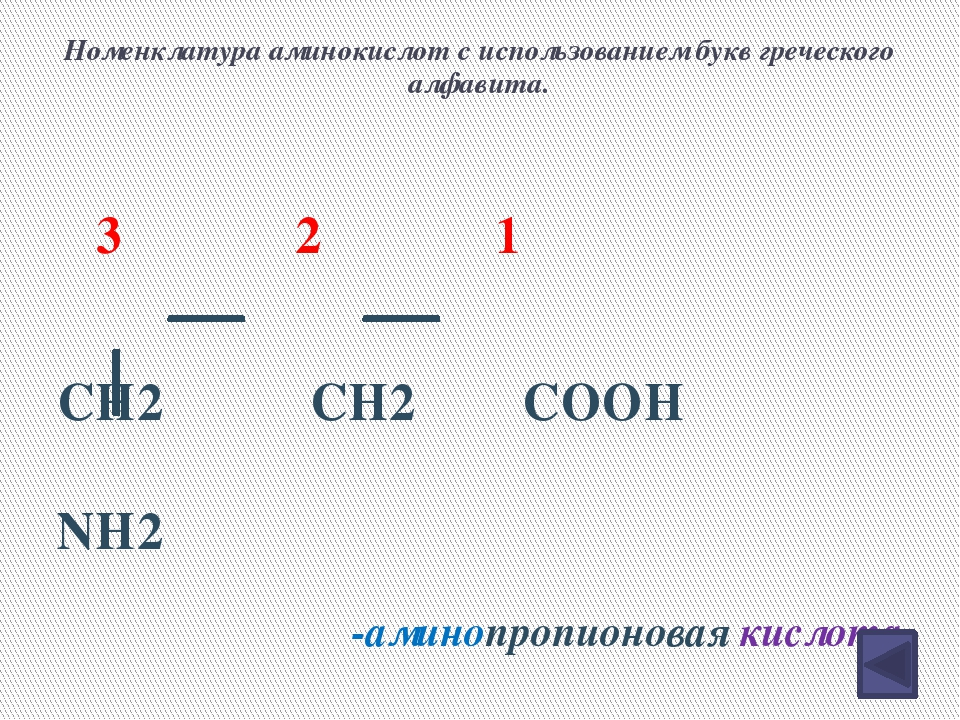 Изомерия углеродного скелета аминокислот. 4 3 2 1 CH3 CH2 CH2 COOH NH2 CH3 3...