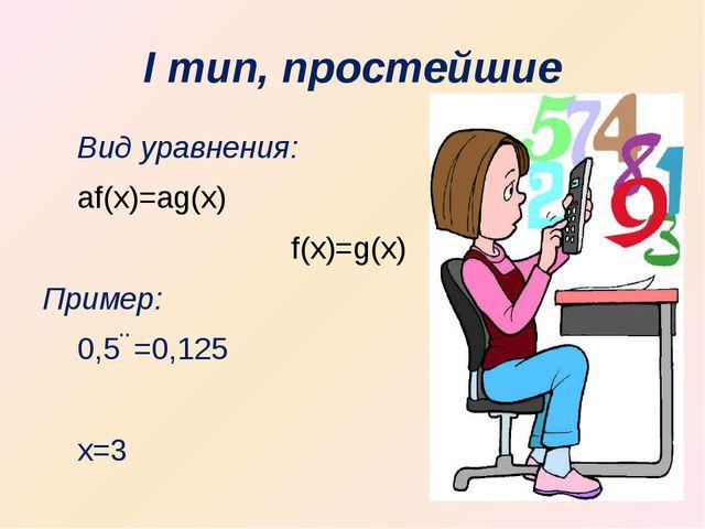 I тип, простейшие Вид уравнения: af(x)=ag(x) f(x)=g(x) Пример: 0,5ˣ=...