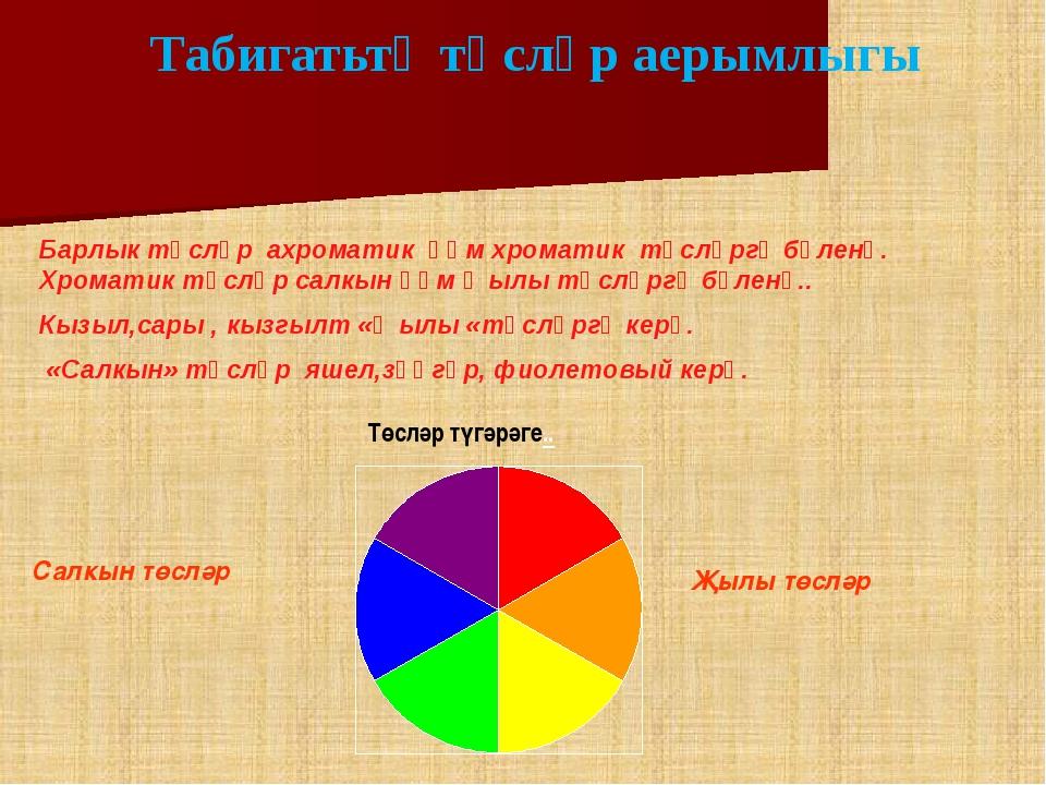Барлык төсләр ахроматик һәм хроматик төсләргә бүленә. Хроматик төсләр салкын...