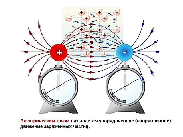 Электроэнергия передается при помощи потока мельчайших заряженных частиц - эл...
