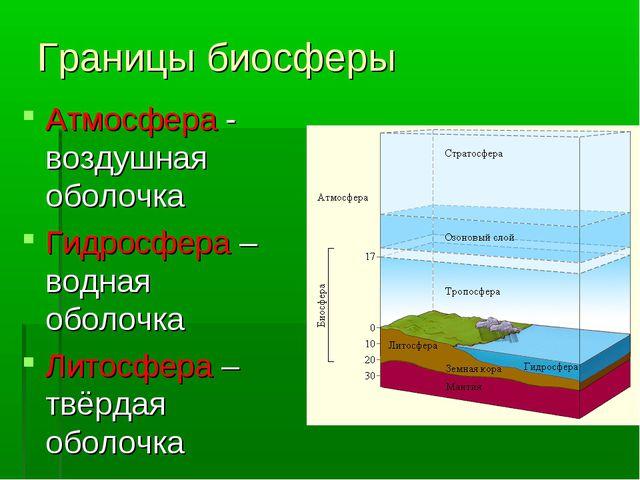 Границы биосферы Атмосфера - воздушная оболочка Гидросфера – водная оболочка...