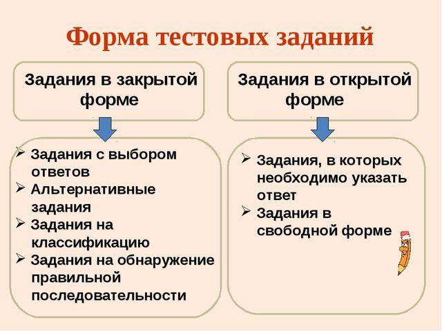 Форма тестовых заданий Задания в закрытой форме Задания с выбором ответов Аль...