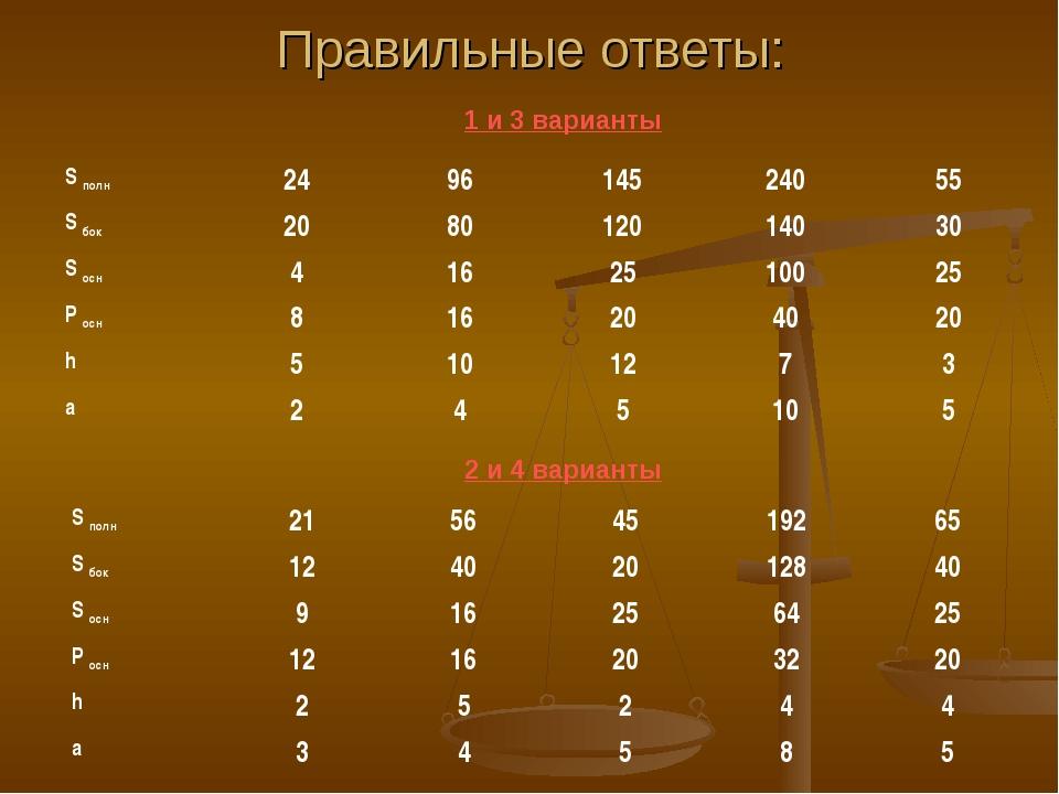 Правильные ответы: 1 и 3 варианты 2 и 4 варианты