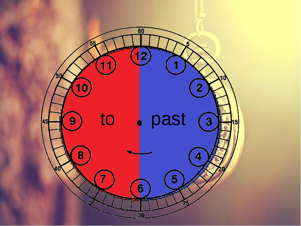 past to