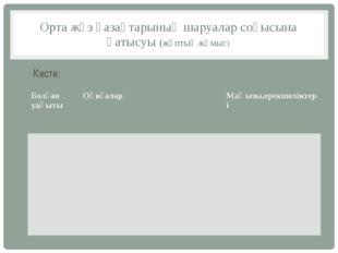 Орта жүз қазақтарының шаруалар соғысына қатысуы (жұптық жұмыс) Кесте: Болған