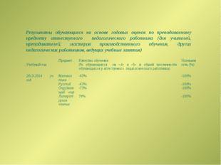 Результаты обучающихся на основе годовых оценок по преподаваемому предмету ат