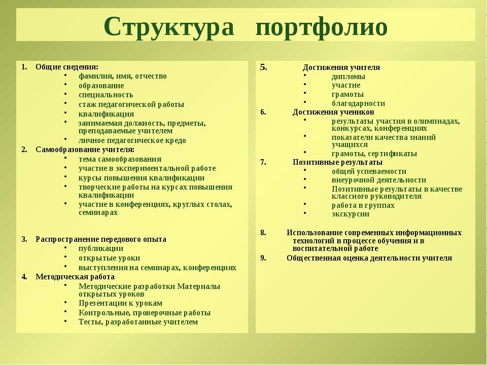 Структура портфолио Общие сведения: фамилия, имя, отчество образование специа...