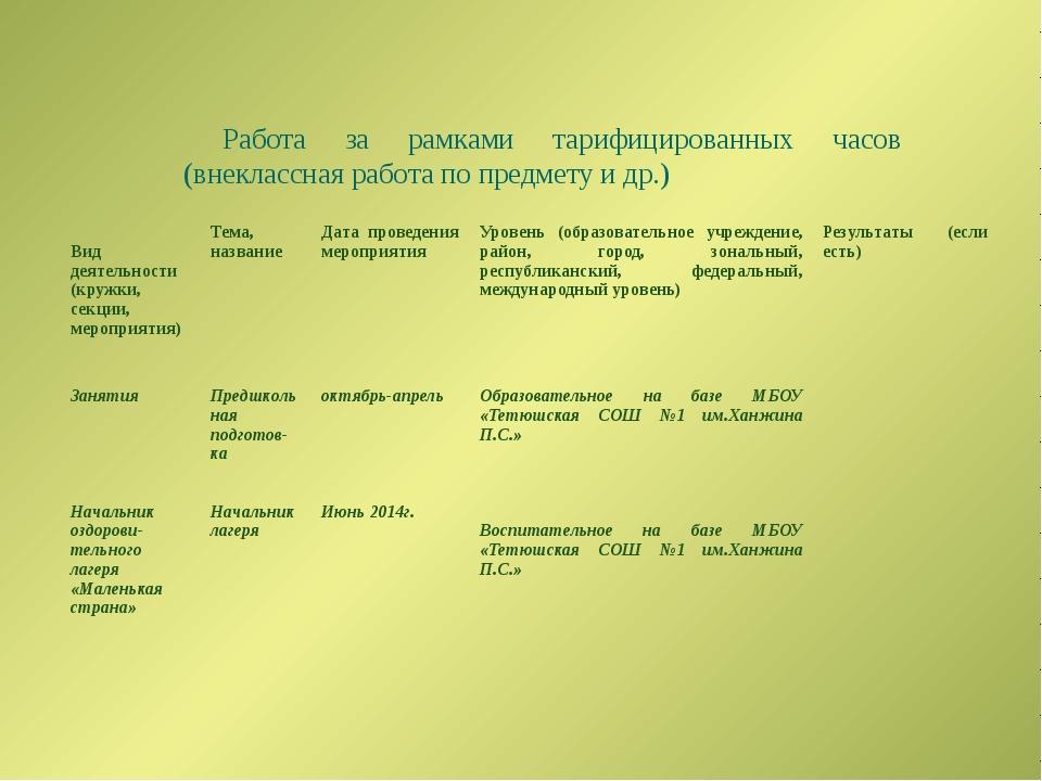 Работа за рамками тарифицированных часов (внеклассная работа по предмету и д...