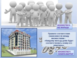 Правило соответствия (зависимости) между множествами : «Каждому жильцу дома б