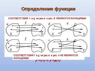 y=f(x) и y=g(x) СООТВЕТСТВИЯ f и g на рис.а и рис. б ЯВЛЯЮТСЯ ФУНКЦИЯМИ СООТВ