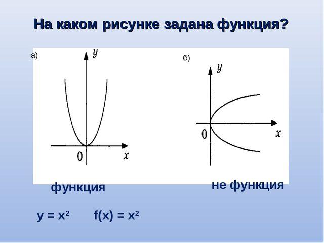 а) б) На каком рисунке задана функция? y = x2 f(x) = x2 не функция функция
