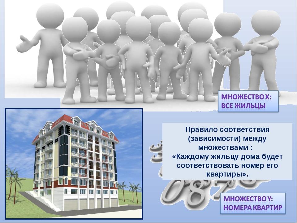Правило соответствия (зависимости) между множествами : «Каждому жильцу дома б...