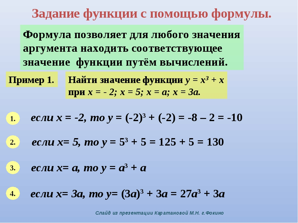 Задание функции с помощью формулы. Формула позволяет для любого значения аргу...