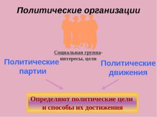 Социальная группа- интересы, цели Политические партии Политические движения О