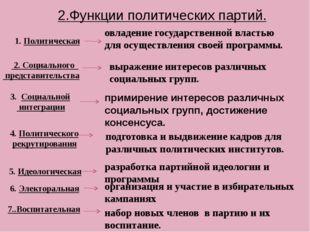 2.Функции политических партий. 1. Политическая овладение государственной влас