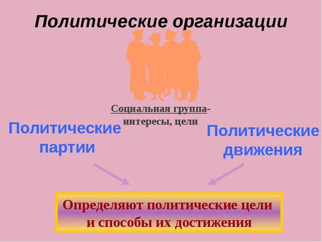 Социальная группа- интересы, цели Политические партии Политические движения О...