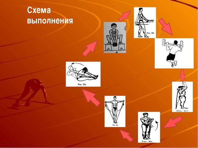 Схема выполнения
