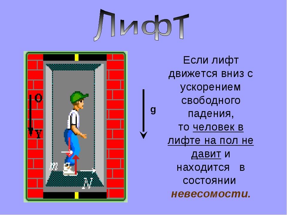g Если лифт движется вниз с ускорением свободного падения, то человек в лифте...