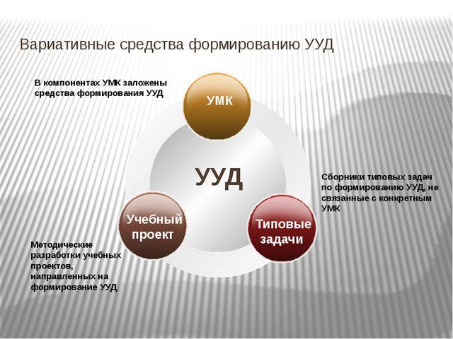 Вариативные средства формированию УУД УУД В компонентах УМК заложены средства...