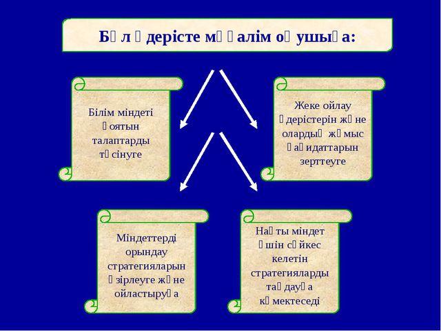Бұл үдерісте мұғалім оқушыға: Жеке ойлау үдерістерін және олардың жұмыс қағи...